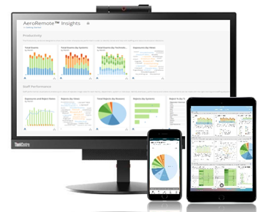 Image: An FPD performance dashboard automatically reviews DR system health (Photo courtesy of Konica Minolta).