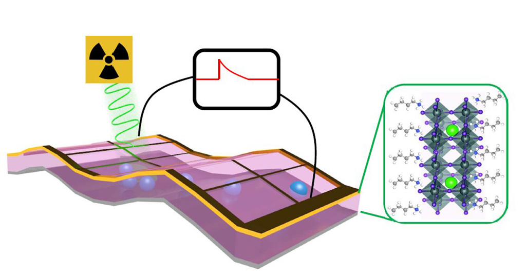 Image: Schematic of a perovskite thin film X-ray photon detector (Photo courtesy of Los Alamos National Laboratory)