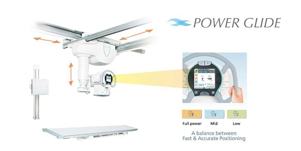 Image: Power Glide technology aids precise, ergonomic x-ray tube positioning (Photo courtesy of Shimadzu Medical Systems)