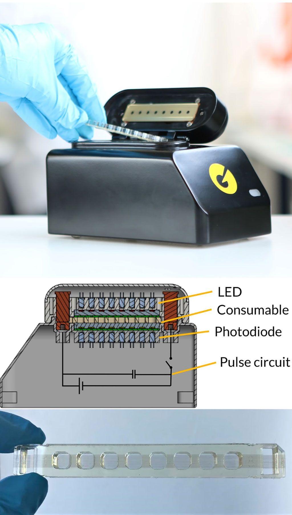 Imagen: El prototipo Pharos Micro utilizado en la amplificación controlada por pulsos para el diagnóstico de enfermedades infecciosas (Fotografía cortesía del Instituto de Microbiología Bundeswehr).