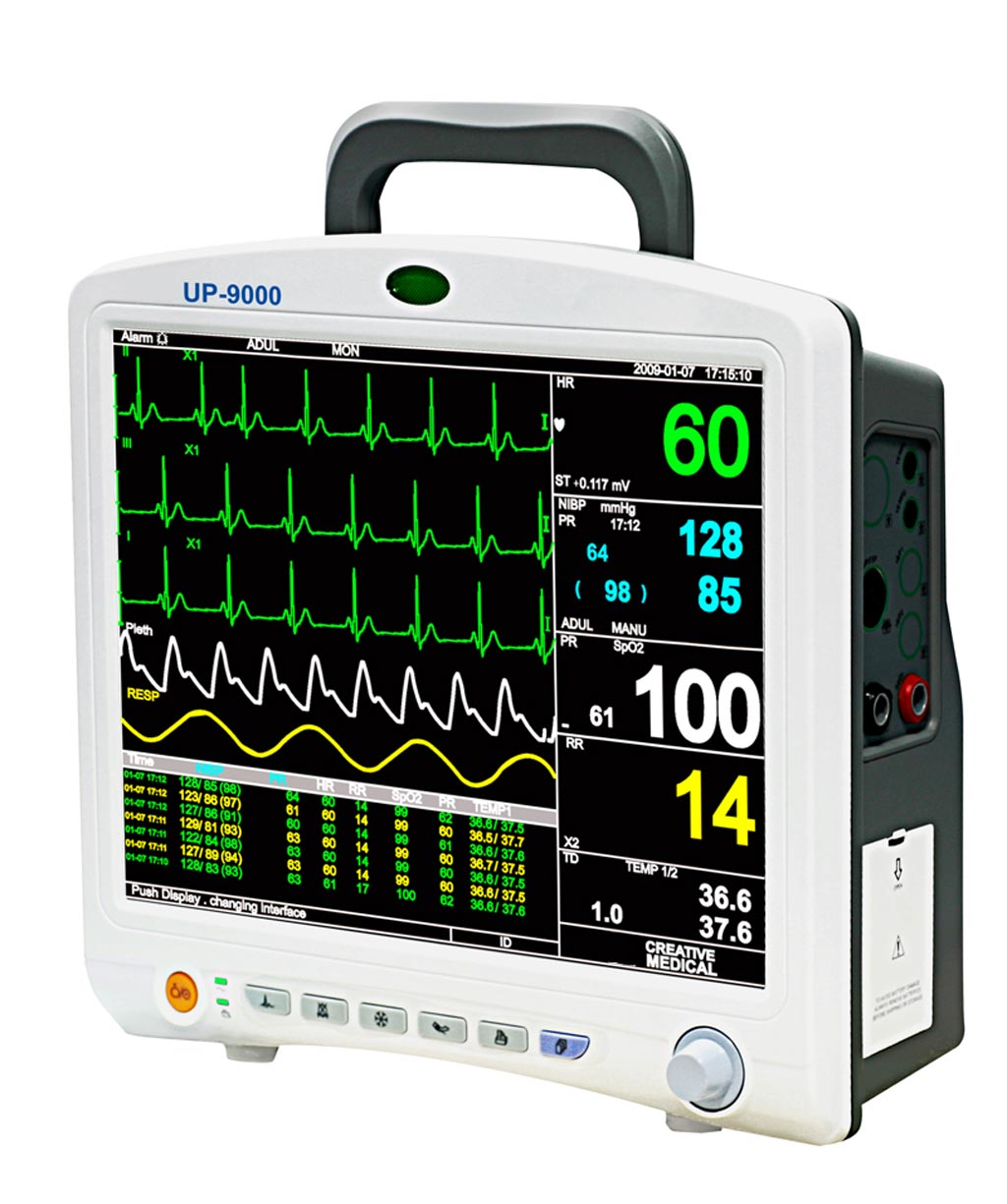 Image: The global multi-parameter patient monitoring market is expected to reach USD 6 billion by the end of 2028 (Photo courtesy of CMI Health).
