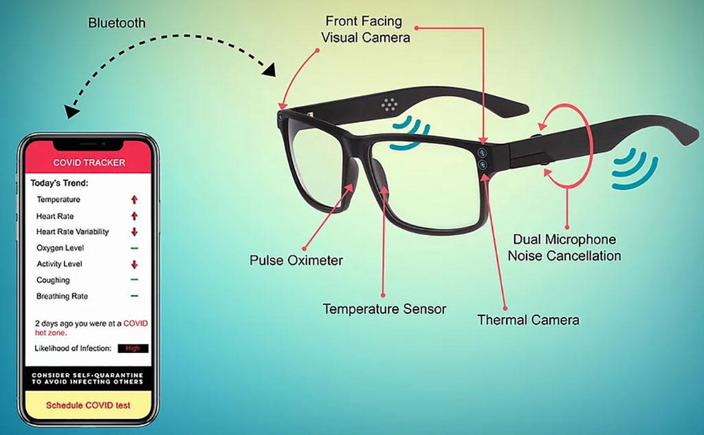 Image: COVID-19 Eyewear (Photo courtesy of IP Venture, Inc.)