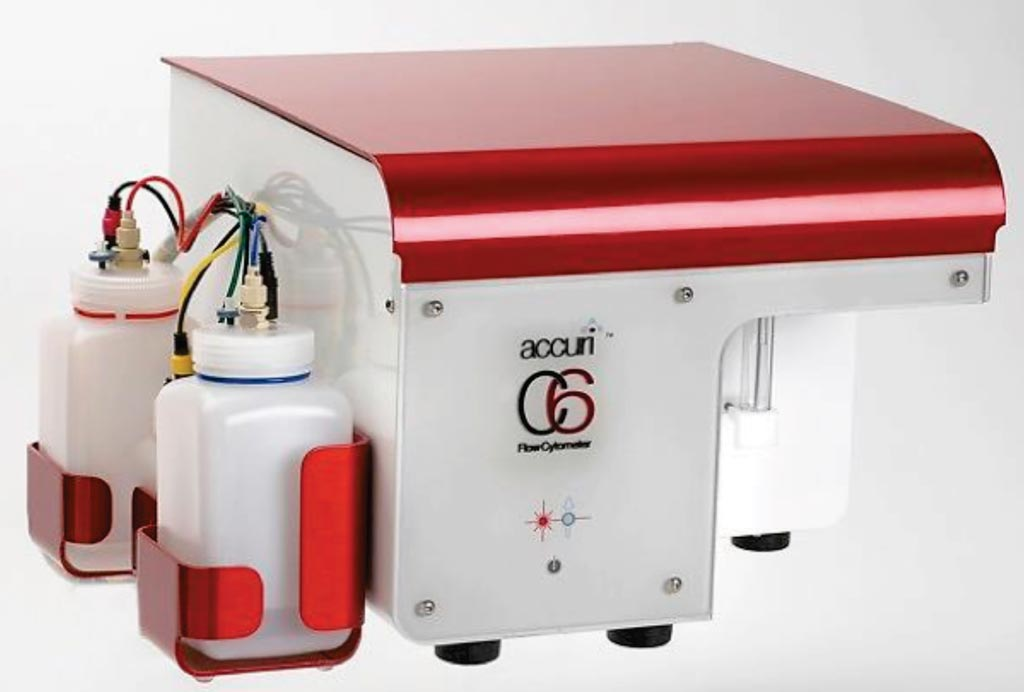 Image: The Accuri C6 compact flow cytometer (Photo courtesy of BD Biosciences).