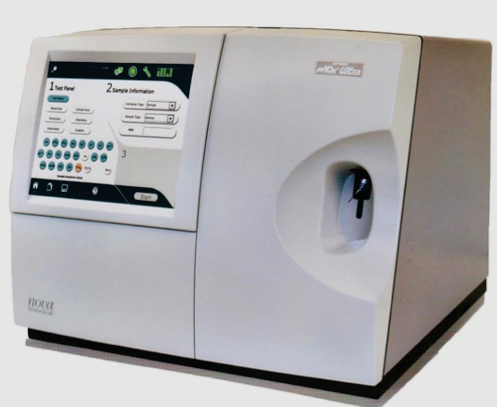Image: The pHOx Ultra blood gas analyzer is used for routine blood gas analysis (Photo courtesy of Nova Biomedical).