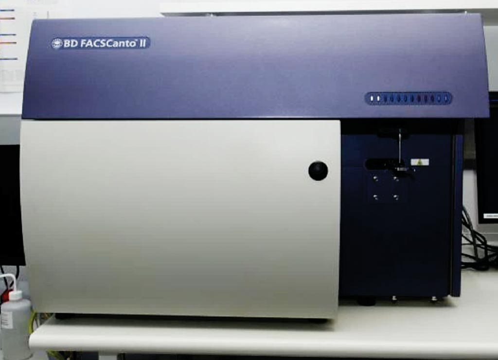 Image: The FACSCanto II triple-laser flow cytometer (Photo courtesy of BD Biosciences).