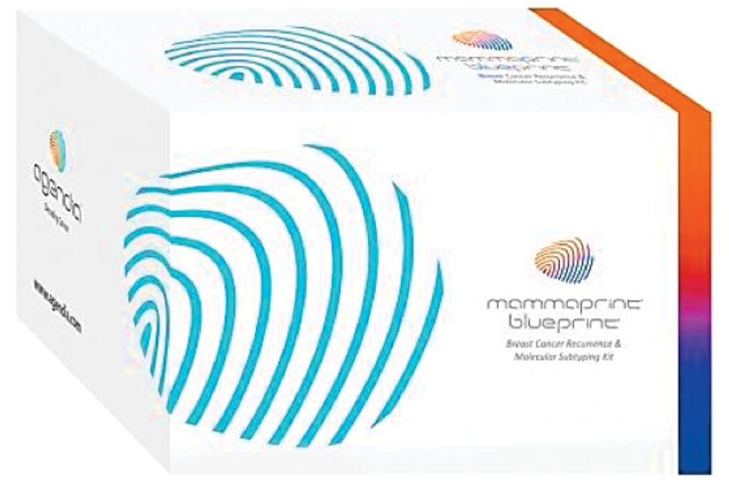 Image: The use of RNA-seq as a decentralized methodology at the core of the MammaPrint and BluePrint microarray-based diagnostic technology (Photo courtesy of Agendia).