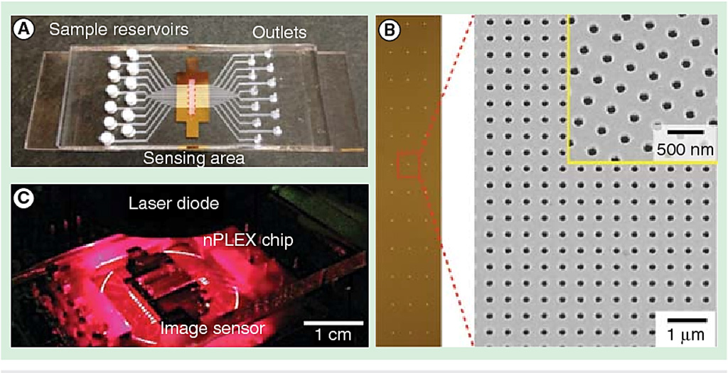 Image: The nano-plasmonic exosome (nPLEX) sensor (Photo courtesy of Massachusetts General Hospital).