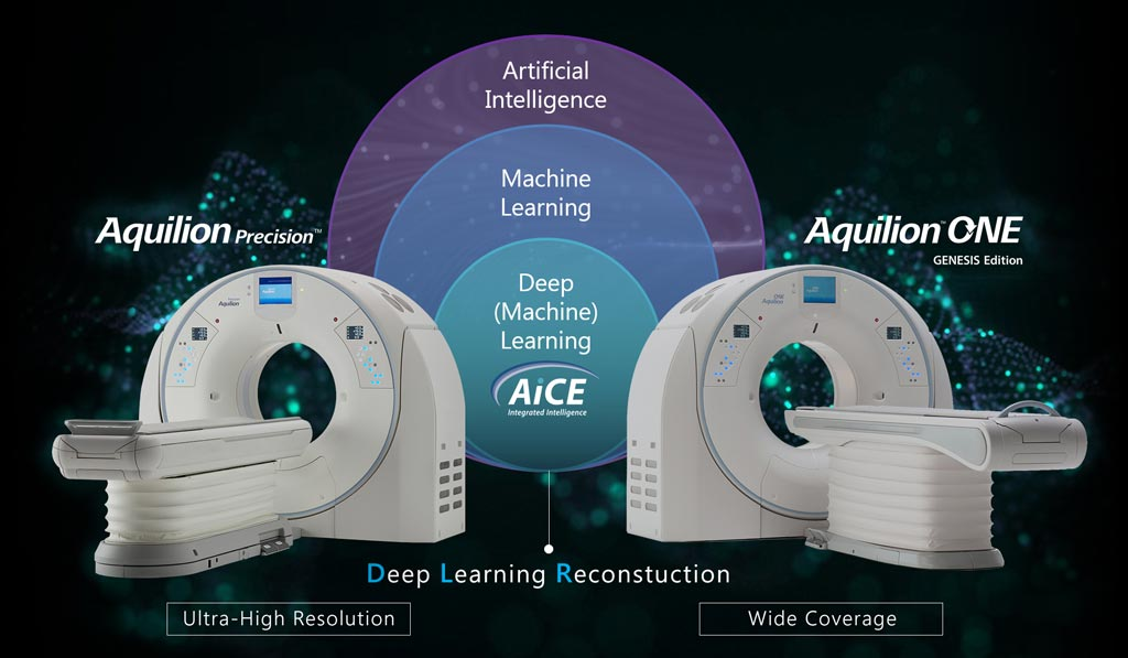 Image: The AiCE technology is intended to enable clinicians to perform super-high resolution studies on the Aquilion Precision CT system (Photo courtesy of Canon Medical Systems).