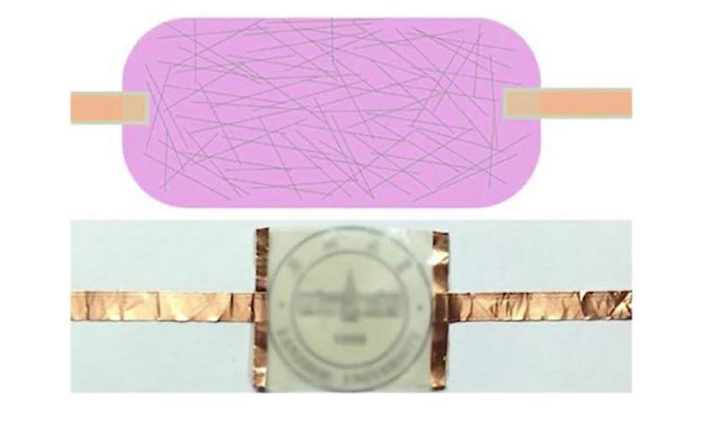 Новое исследование показывает, что прозрачное нагревательное устройство  способно предотвратить ожоги от термотерапии (фото любезно предоставлено ACS).