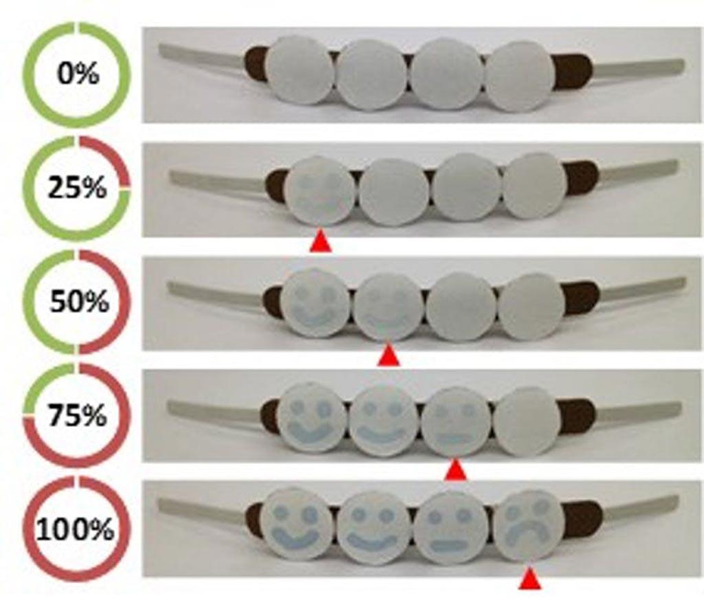Символы эмоций на браслете последовательно высвечиваются, когда увеличивается воздействие УФ-излучения (фото любезно предоставлено RMIT).